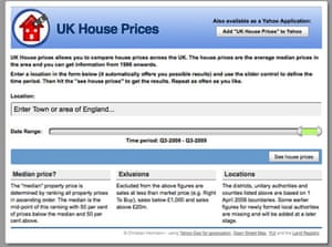 Government data: uk house prices