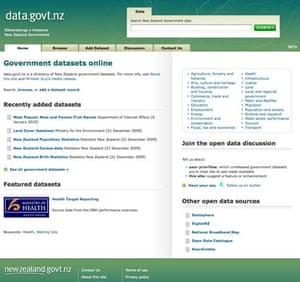 Official government data : New Zealand data store