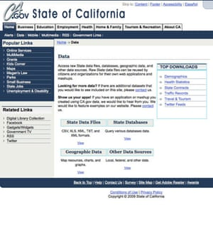 Official government data: California data