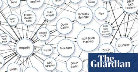 Linked Data at the Guardian   Open Platform   guardian.co.uk