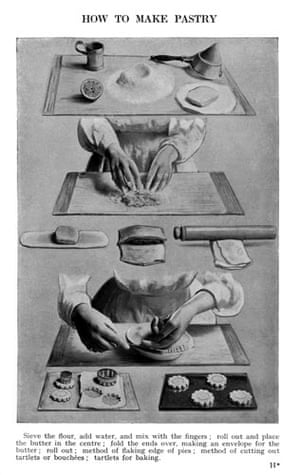 Visual History of Cooking: How to make pastry illustration