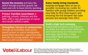 Labour pledge card: Labour pledge card back