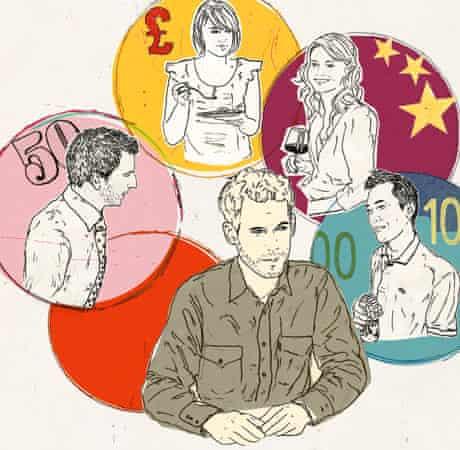 Oliver Burkeman: Friends as marketing tools