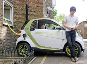 Smart Electric Drive: Charging Smart car