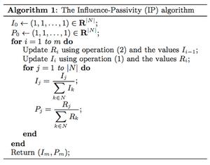 Ifluence Passivity Algorithm Twitter