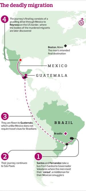 Brazil to Mexico graphic