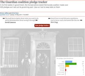 Guardian coalition pledge tracker