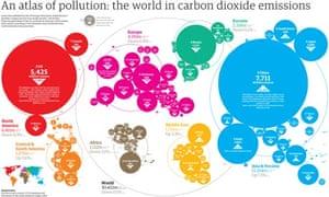 An atlas of pollution illustration