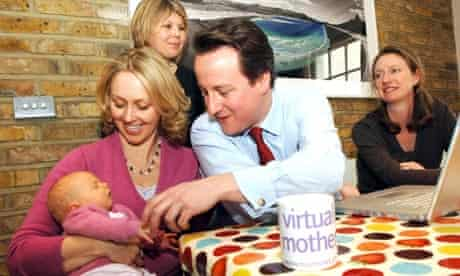 Politics David Cameron