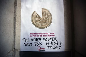 Signs at Occupy London: equal pay