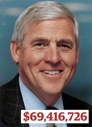Top CEOs earnings: Frank Coyne, CEO Verisk Analytics Inc