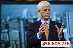 Top CEOs earnings: Mario Gabelli, chairman and CEO of Gamco Investors Inc.