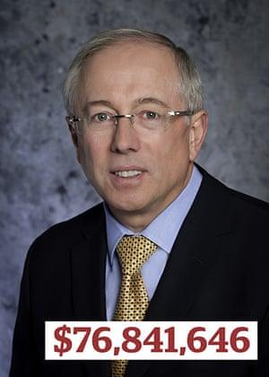 Top CEOs earnings: John Plant, TRW Automotive Holdings