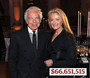 Top CEOs earnings: (L-R) Ralph and Ricky Lauren