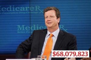 Top CEOs earnings: Thomas M Ryan, CVS Caremark Corporation