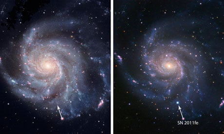 Supernova explosion gives a glimpse of how ingredients for ...