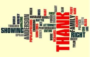 Oscars 2011 Wordles: Oscars 2011 Wordles