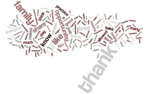 Oscars 2011 Wordles: Oscars 2011 Wordles 4