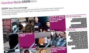 SXSW Tumblr Tracker