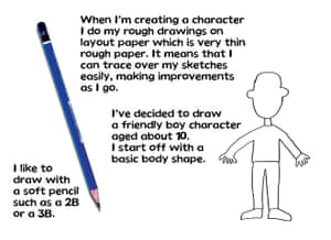 How To Draw Characters: How To Draw Characters