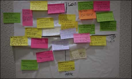 Post-it notes in use at the Information Architecture summit in Denver