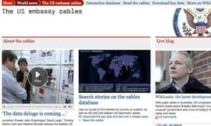 Guardian WikiLeaks