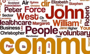 Wordle of the Queen's Birthday Honours list, 2011