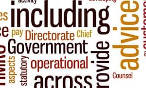 Senior civil service job descriptions as a Wordle