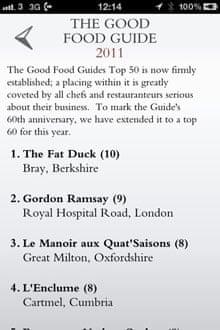 Good Food Guide app screenshot