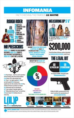 Infomania: Lil Wayne