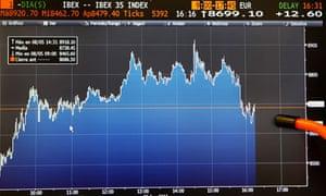 IBEX 35 index falling