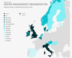 Senior government management across Europe