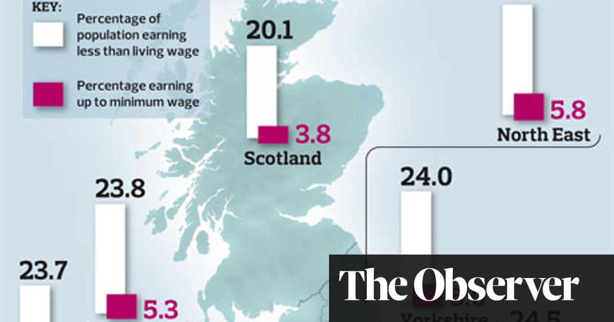 Working for nothing – the truth about low pay in the UK | Society