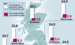 Living wage map 02.10.2011