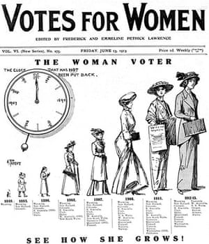 Working Class library: Votes for Women timeline from 1913