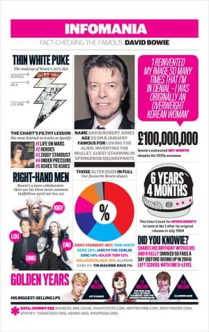 Infomania: David Bowie