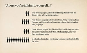 How To Win the Booker: Judges and authors