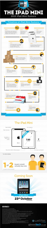 ipad mini rumours infographic