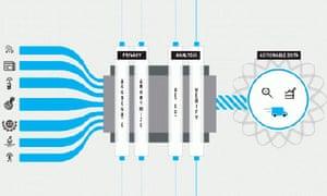 Global Pulse screengrab - big data