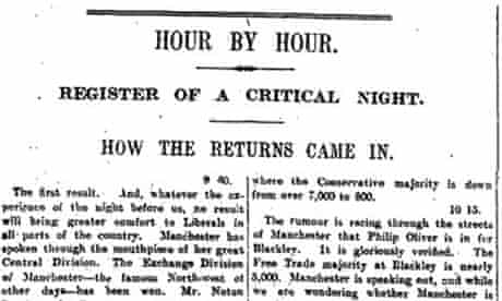 The Guardian's 'hour by hour' coverage of the 1923 election
