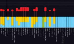 Beatles charts: authorship
