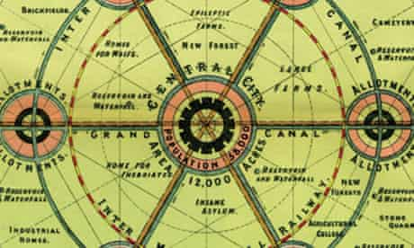detail from the garden city diagram