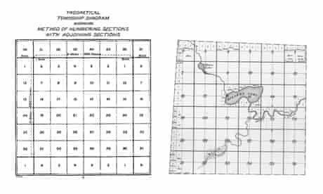 image of the square township grid