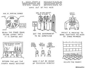 David Walker on women bishops