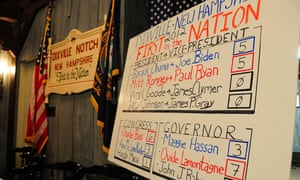 Villagers in Dixville Notch cast votes just after midnight, kicking off U.S. presidential elections  US election, Dixville Notch, New Hampshire.