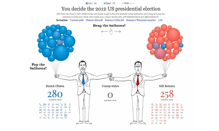 Election Day US Voters Choose Between Obama And Romney As It - The guardian us presidential election 2012 map