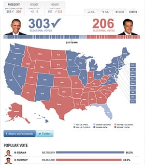 Battle Of The US Election Maps News The Guardian - Huffington post us election map