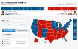 US election maps: Politico election map