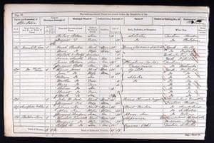 UK census: Census 1861