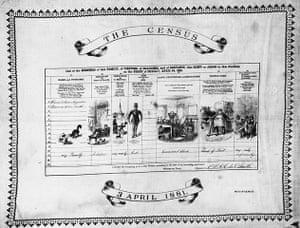 UK census: 1881 Census